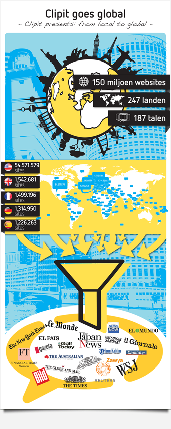 Infographic Clipit goes global